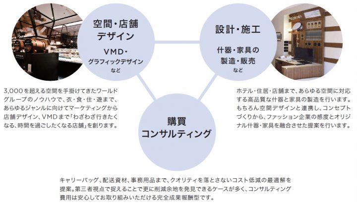 ワールドスペースソリューションズ_事業紹介