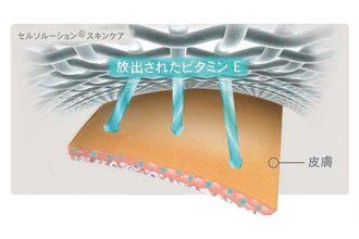 身につける化粧品「Cell Solution SKINCARE®(セルソリューション®スキンケア)」